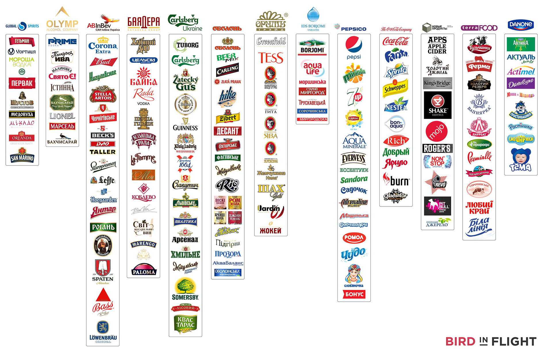 consumer perception towards global fast food brands
